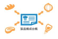 柔軟なレシピ管理を搭載