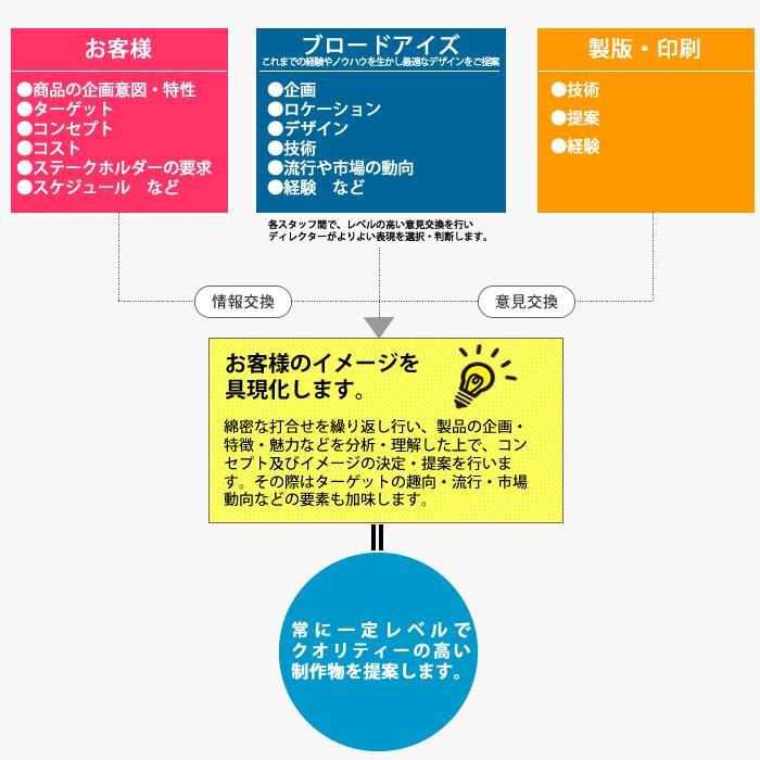 design1_2